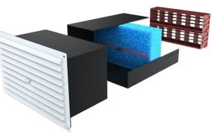 Ultrovent passive ventilation
